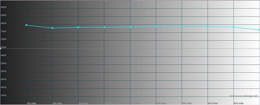 Обзор POCO M3: бюджетный бестселлер с большой батареей-40