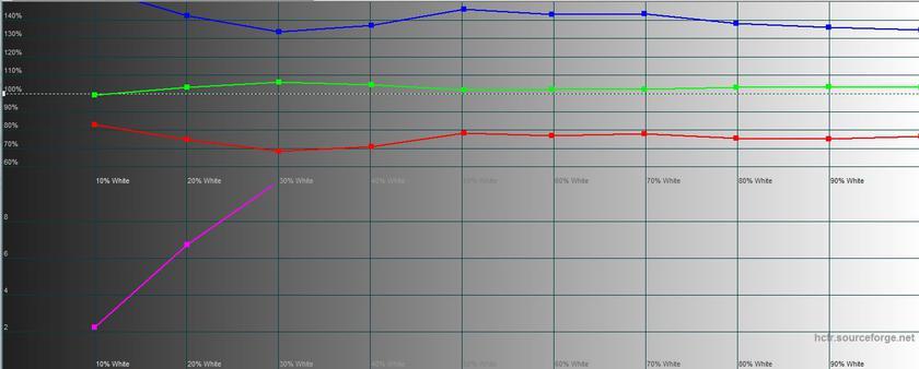 Обзор LG G7 ThinQ: быть в тренде-55