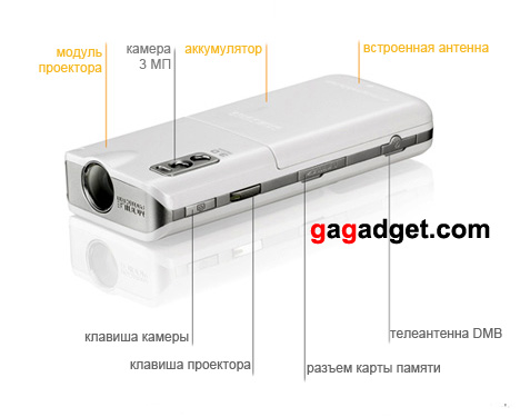 MobileProjectorPhone3.jpg