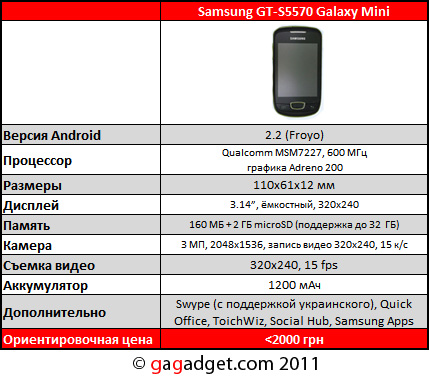 Маленькая Галактика: обзор Android-смартфона Samsung GT-S5570 Galaxy Mini-3