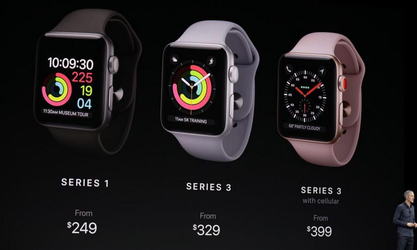 Почти 90% покупателей Apple Watch выбирают самую дешёвую модель