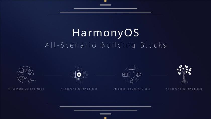 Huawei представила новую операционную систему Harmony OS