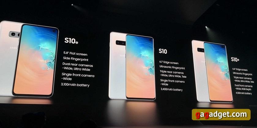 Samsung представила юбилейные флагманы Galaxy S10: новый дизайн, еще больше экрана и камер
