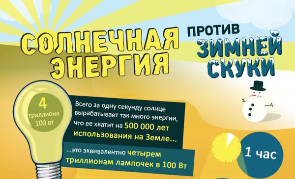 """Картинки по запросу """"Интересные факты о солнечных батареях инфографика"""""""