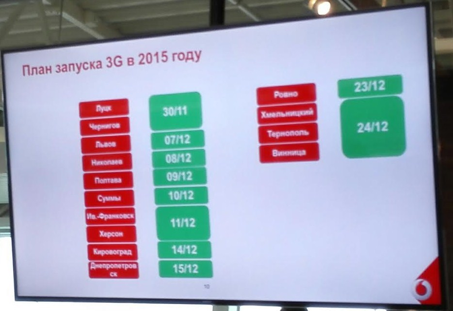 a4ad3cd8d93d Прямо сейчас идет презентация Vodafone по поводу тарифов, запуска  собственной 3G-сети и вот этого вот всего. Уже сейчас жители Украины могут  посмотреть ...