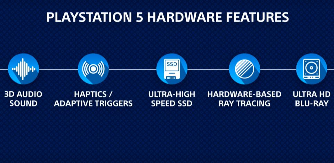 PlayStation 5 готова удивлять: Sony скрыла главные особенности консоли ианонс грядет