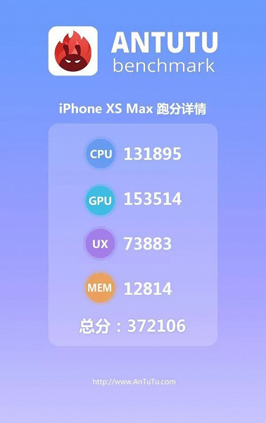 Apple iPhone XS Max-AnTuTu.jpeg
