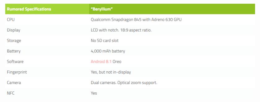 Beryllium-Xiaomi-Flagship-Snapdragon-845-1.png