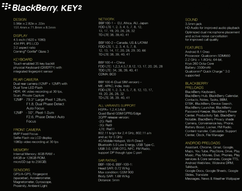BlackBerry-KeyTwo-full-specs.jpg