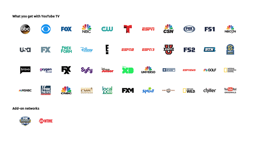 Google YouTube TV.png