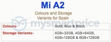 Mi-A2-Leak.jpg