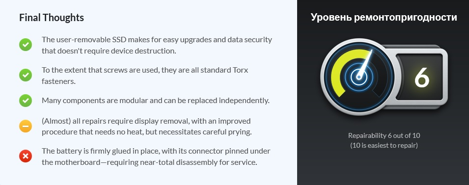 iFixit признал Microsoft Surface Pro X одним из самых ремонтопригодных планшетов на рынке