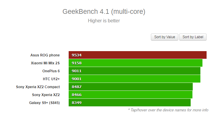 MultiCore-Geekbench-Asus-ROG-Phone.png