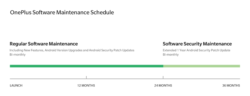 OnePlus-Software-Maintenance-Schedule.png