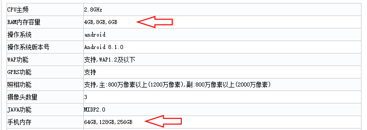 RAM-ROM-Mi-8-EE.png