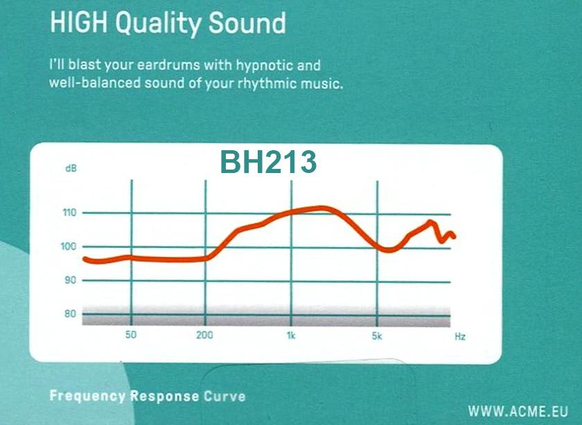 Подарок под ёлочку: парный обзор Bluetooh-гарнитур ACME BH203 и ACME BH213