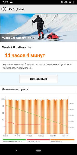 """Обзор CAT S52: """"неубиваемый"""" смартфон с человеческим лицом и NFC-76"""