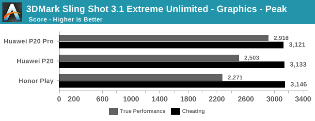 huawei-benchmark-cheating-1.png