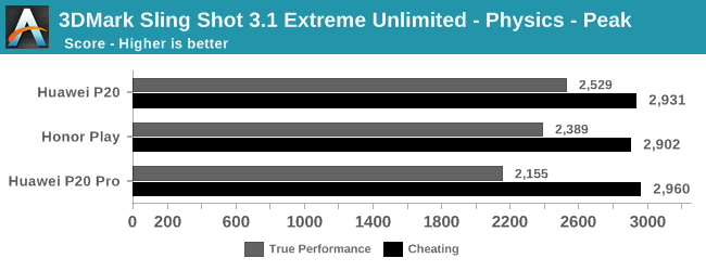 huawei-benchmark-cheating-2.png