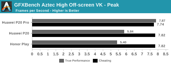 huawei-benchmark-cheating-3.png