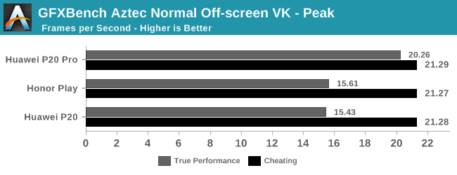 huawei-benchmark-cheating-4.png
