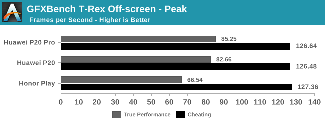huawei-benchmark-cheating-6.png