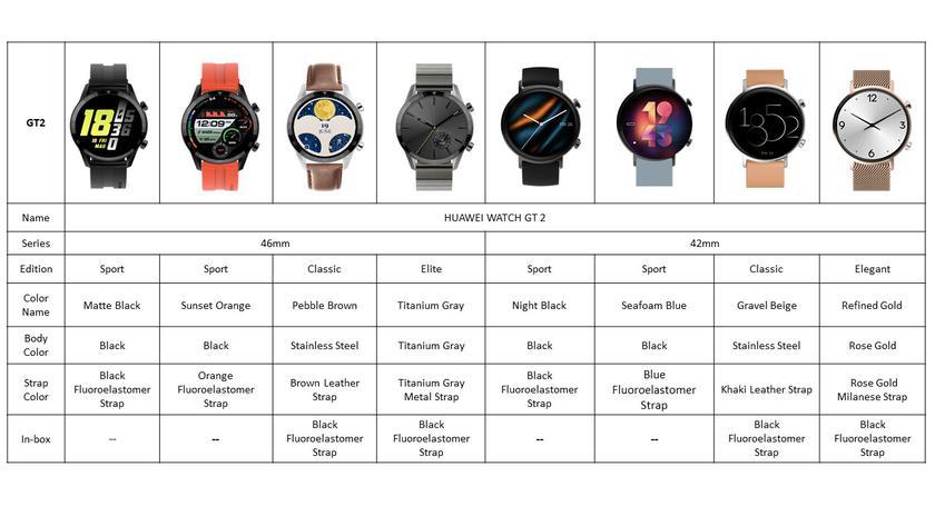 Обзор Huawei Watch GT 2 Sport: часы-долгожители со спортивным дизайном-2