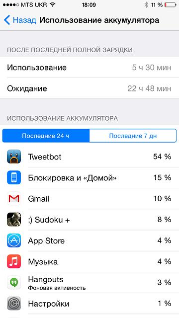 Обзор iPhone 6 и 6 Plus-14