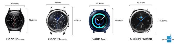samsung-galaxy-watch-gear-s4-vs-gear-s3-gear-s2-size-design.jpg