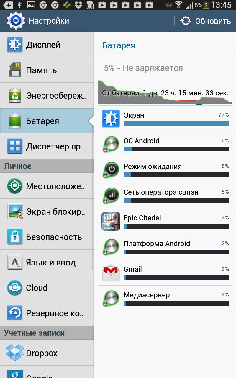 Обзор планшета Samsung Galaxy Tab 3 8.0 -20