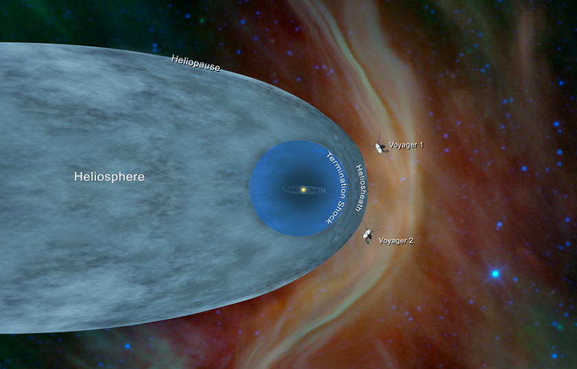 voyager_in_interstellar_space_annotated.png