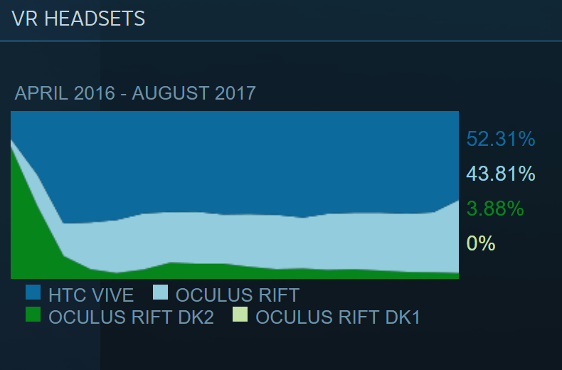 vr-steam-august-2017.png
